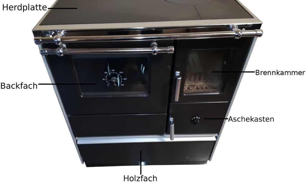 Küchenherd und seine einzelnen funktionalen Bestandteile